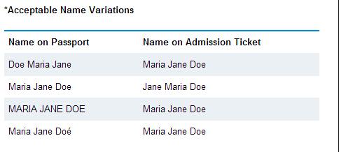 CFA考试,CFA考试名字,