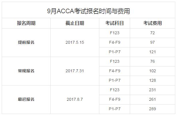 2017年9月份ACCA考试报名时间