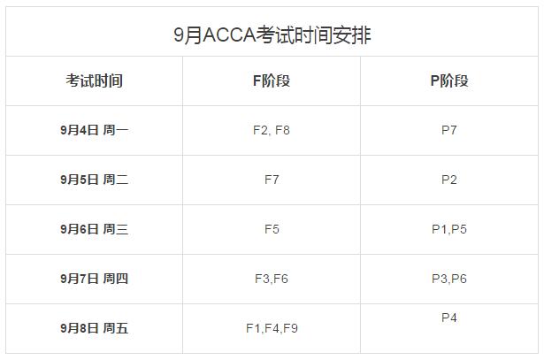 2017年9月份ACCA时间安排