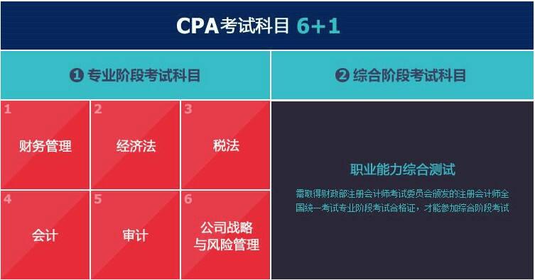 女生考cpa真的能高薪吗?