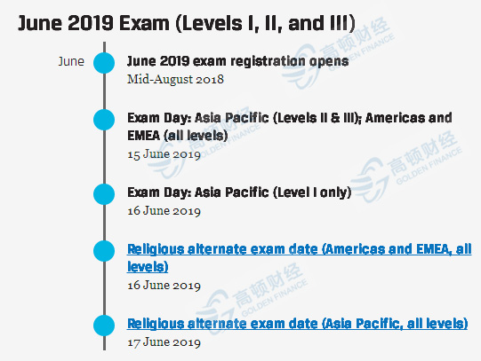 2019年CFA考试时间