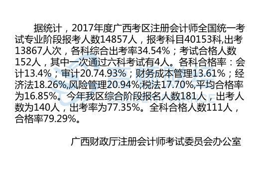 广西注册会计师通过率