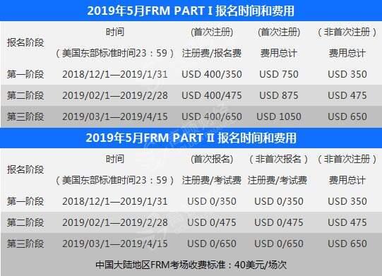 FRM5月考试费用