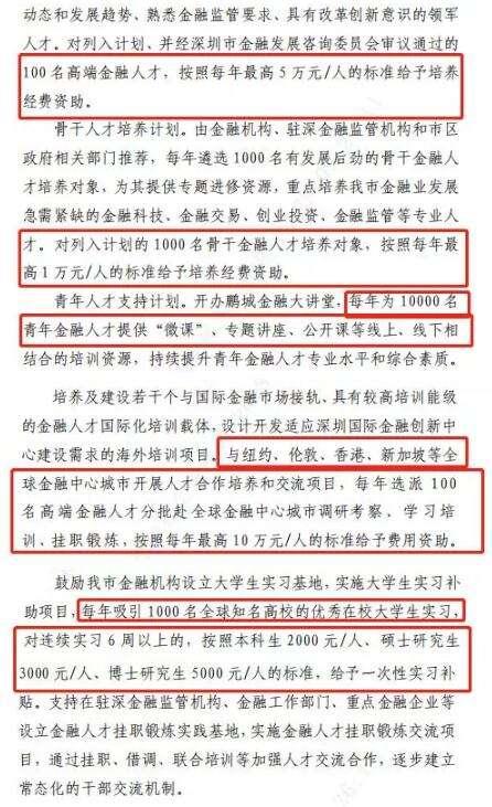 深圳FRM政策
