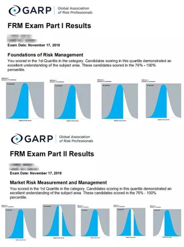 FRM成绩单