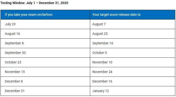 2020年AICPA考试成绩时间公布