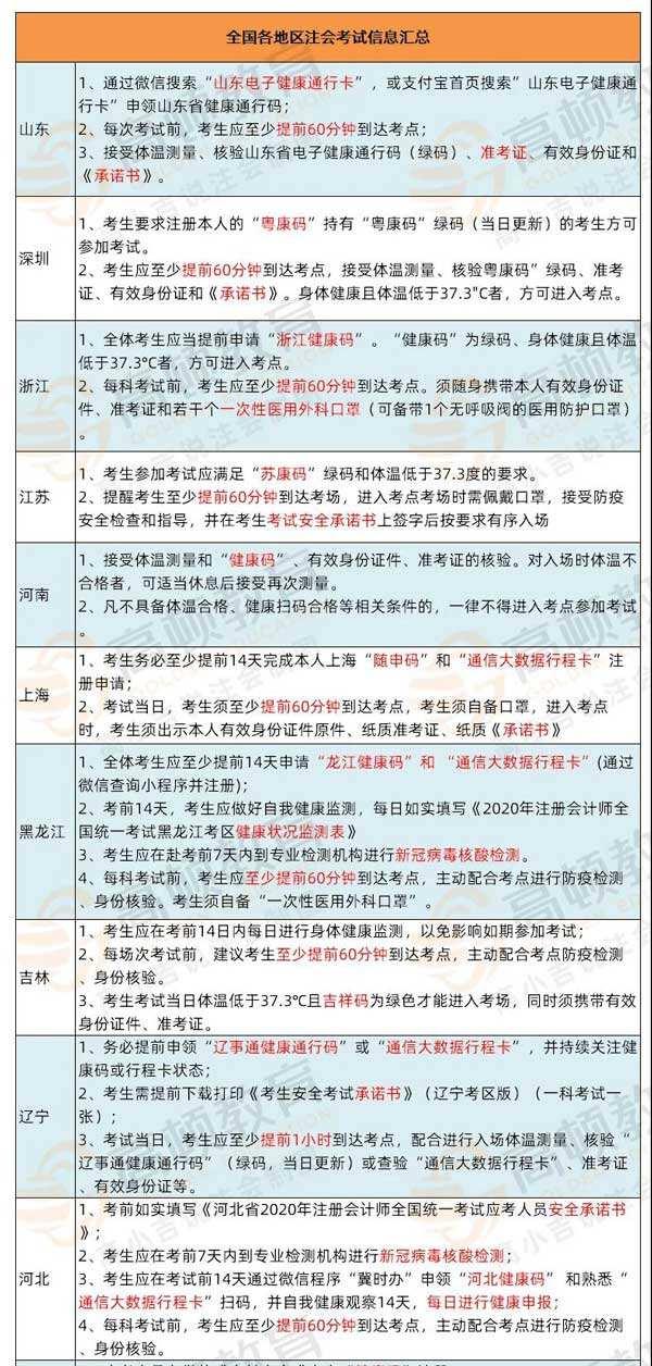 南昌注册会计师培训机构哪家好