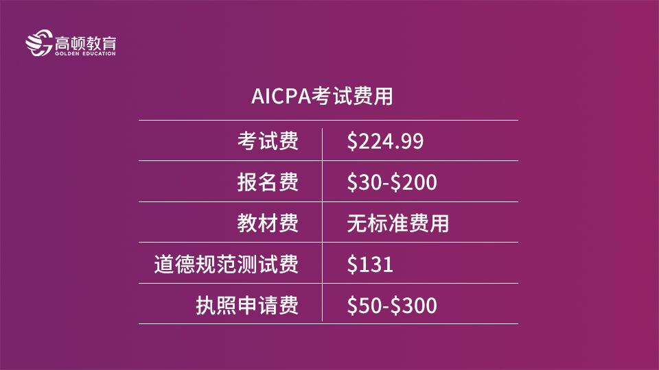 AICPA考试要花多少钱?列个清单给你看看!