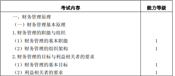 2015年注册会计师专业阶段考试大纲《财务成本管理》