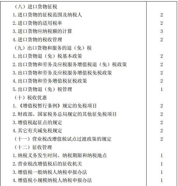 税法考试大纲