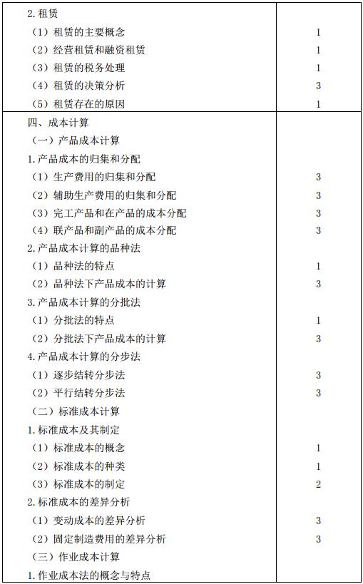 2016年注册会计师专业阶段考试大纲《财务成本管理》