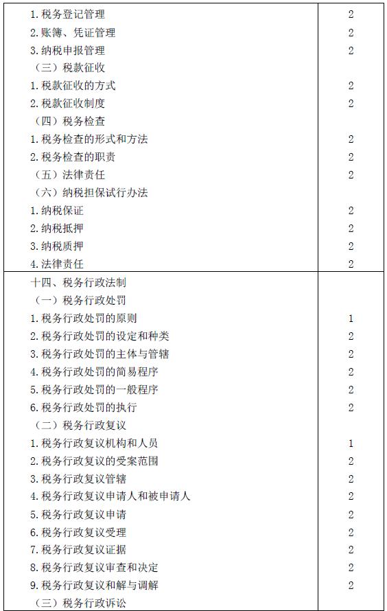 2016年注册会计师专业阶段考试大纲《税法》