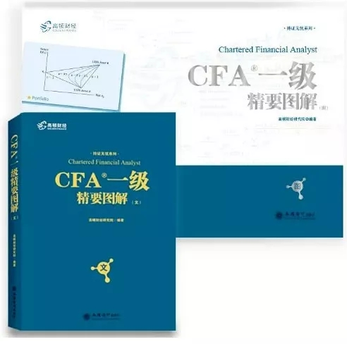 cfa一级复习攻略,cfa一级复习方法,备考cfa一级